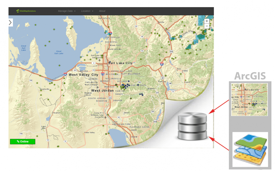 Disconnected ArcGIS Editing Explained